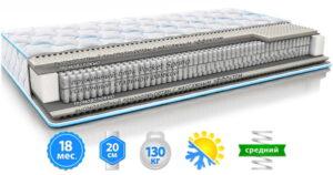 Купить в Украине недорого Матрас OPTIMA - ОПТИМА по цене от производителя – фото товара с сайта mebeltops.com 1