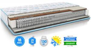 Купить недорого Матрас DAILY 2in1 - ДЭЙЛИ 2в1 в Украине с гарантией – фото товара – сайт mebeltops.com 1